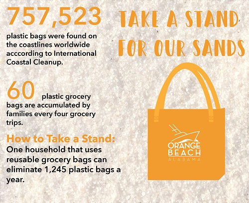 Take a Stand for Our Sand infographic for reusable grocery bag