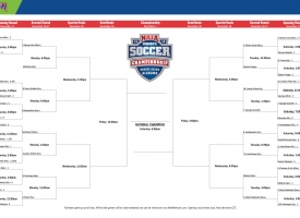 NAIA 2nd Round bracket, Nov 26 to Nov 27 at OB Sportsplex